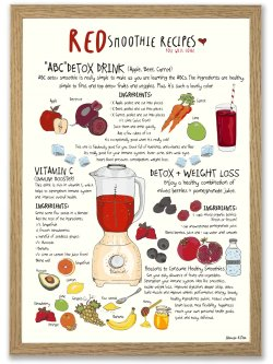Red Smoothie A4 plakat