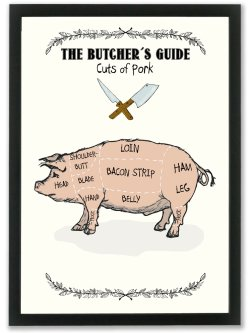 The Butchers Guide - Pork A3