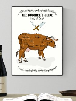 A4-The Butchers Guide/BEEF
