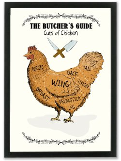 The Butchers Guide - Chicken A3