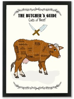 The Butchers Guide - Beef A3