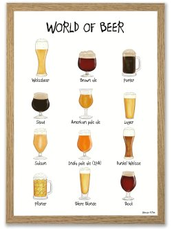 World of Beer A3 plakat