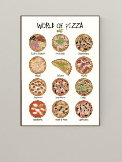 World of Pizza 50 x 70 plakat