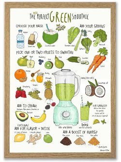 Green Smoothie A4 plakat